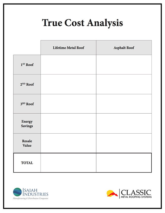 true cost analysis